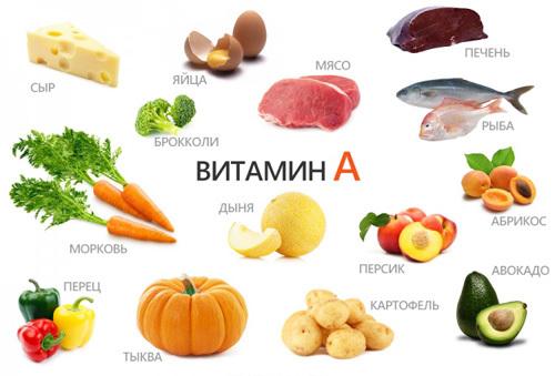 Правильное питание с пользой для здоровья