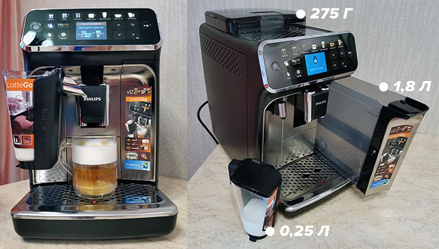 Выбор и покупка кофемашины