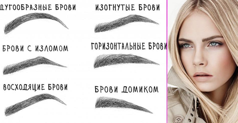 Формы бровей для разных типов лица картинки