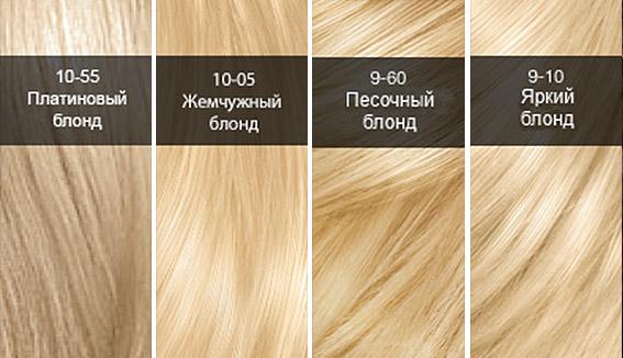 Как окрасить и поддерживать идеальный цвет для волос?